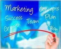 Востребованность профессии интернет маркетолог